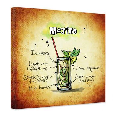 Leinwandbild Mojito - Rezept
