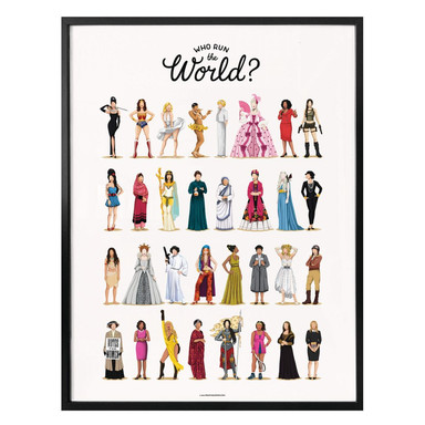 Poster Tohmé - Who run the World