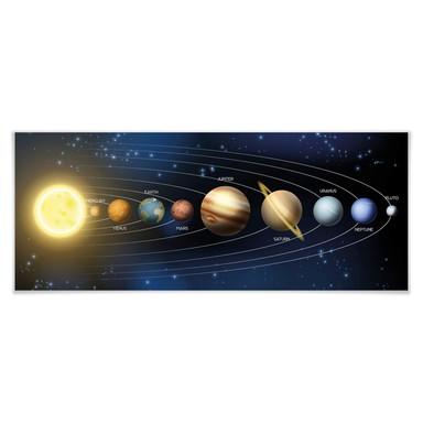 Poster Unser Sonnensystem