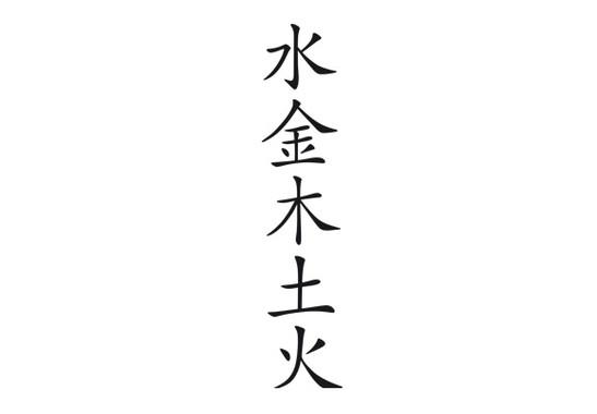 """Glasdekor Chin.Zeichen """"Die fünf Elemente"""" - Bild 6"""