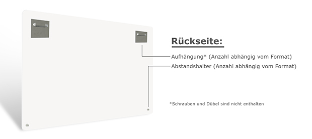 Materialbeschreibung Glasbild Rückseite mit Beschreibung